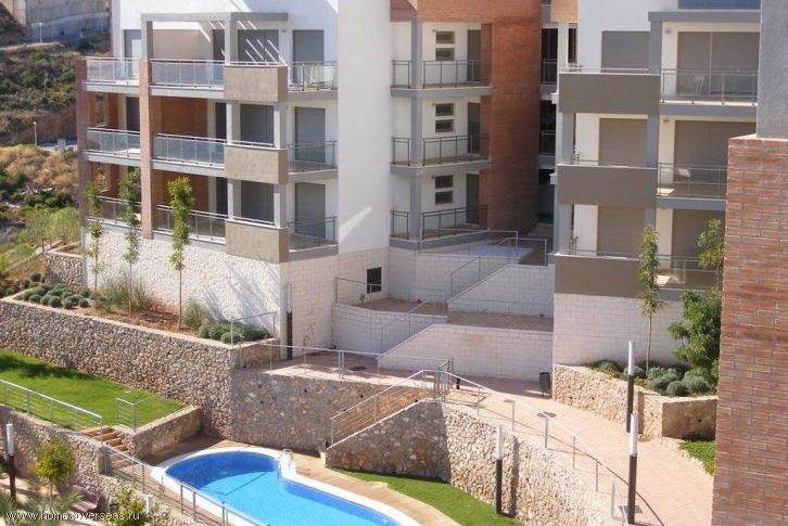 Недвижимость испания беникасим